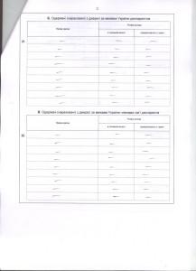 декларація Мельник Н. В. 002