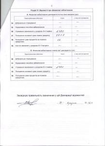 декларація Мельник Н. В. 008